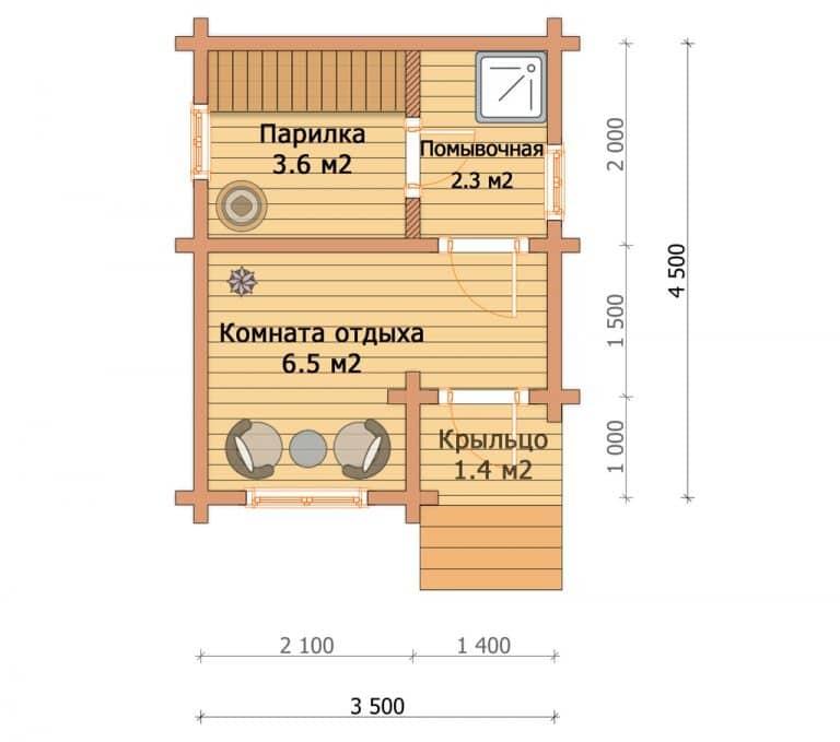 «Карабаново» — проект одноэтажной бани из бруса